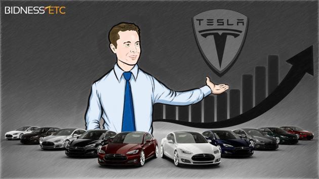 Сможет ли Tesla достигнуть плана продаж