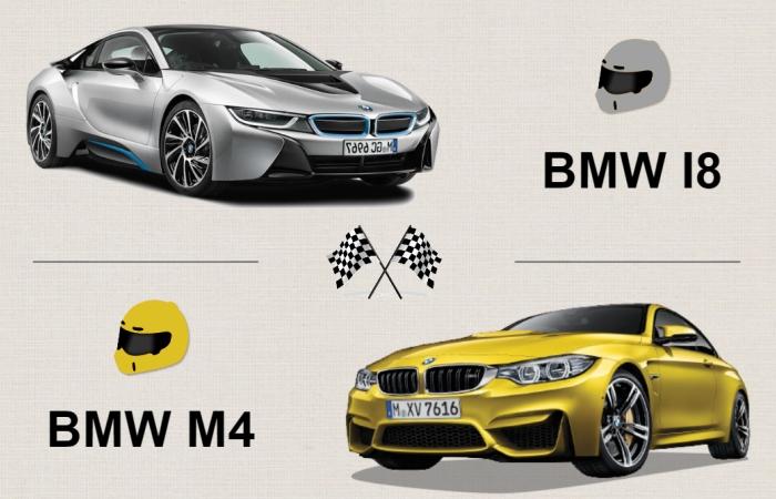BMW M4 встретилась на треке с BMW I8