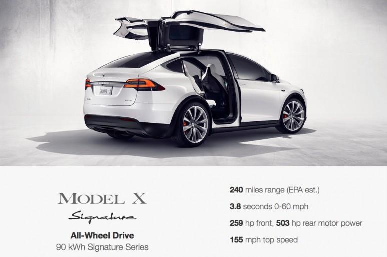 Модель кроссовера Tesla Model X открыта на обзор